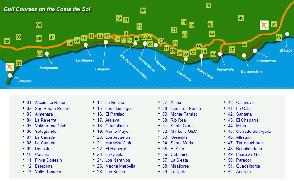 Costa del Sol area offers the finest golf courses in all of the Spain